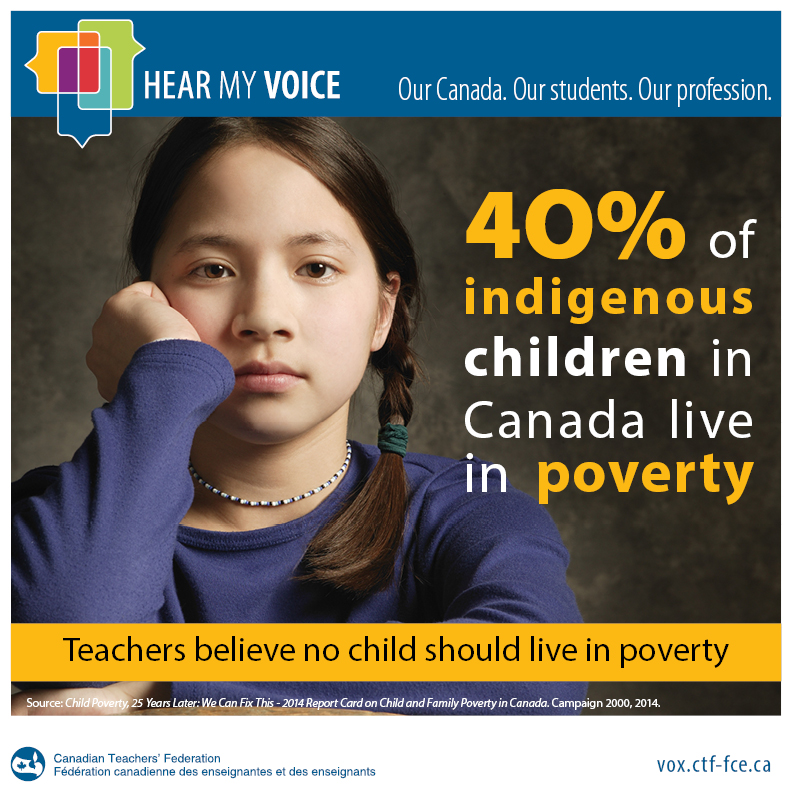 40% of Canada's indigenous children live in poverty