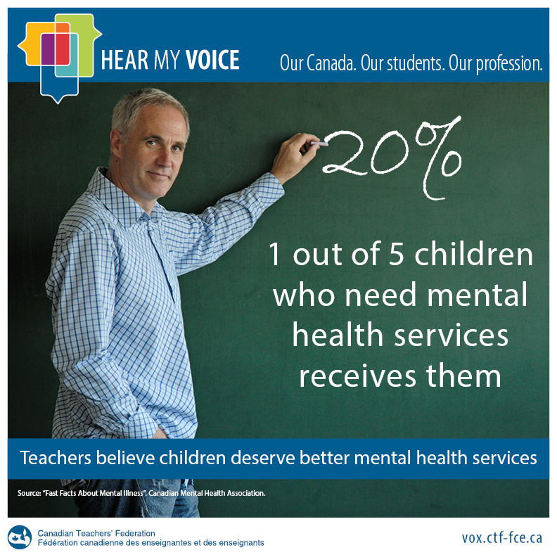 1 out of 5 children who need mental health services receives them